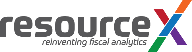 ResourceX Priority Based Budgeting
